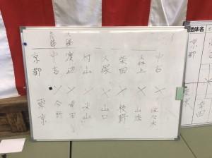 京大戦 親善試合